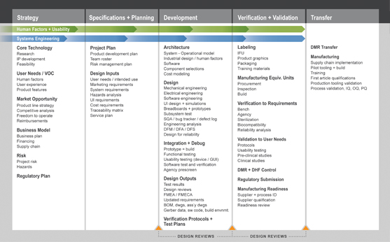 C  Documents and Settings tristans Desktop TotalProductDevelopmentChar