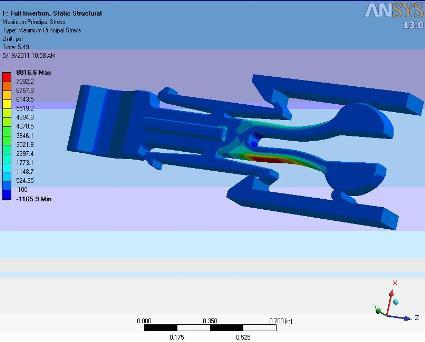 FEA computer simulation