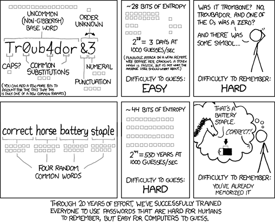 XKCD comic on password strength misconceptions