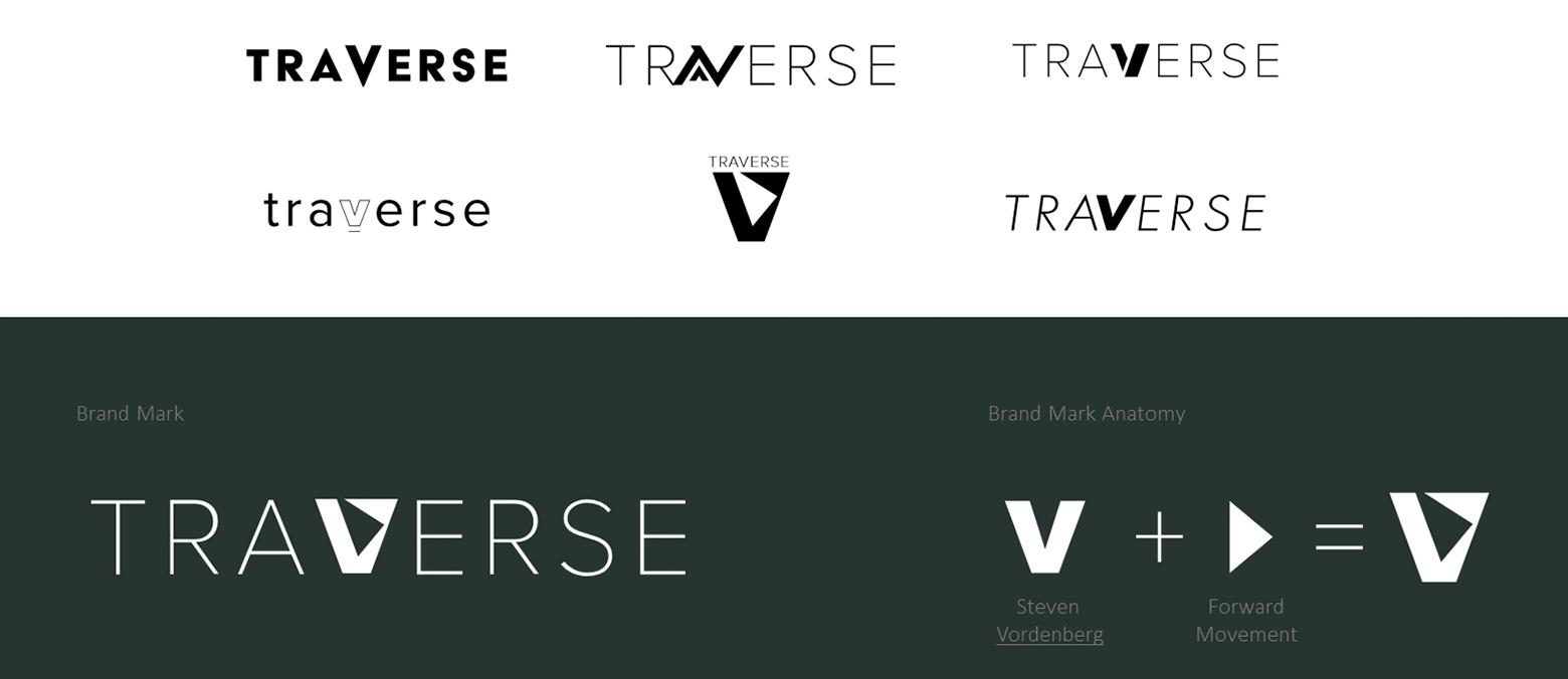Brandmark Development for Trailblazer